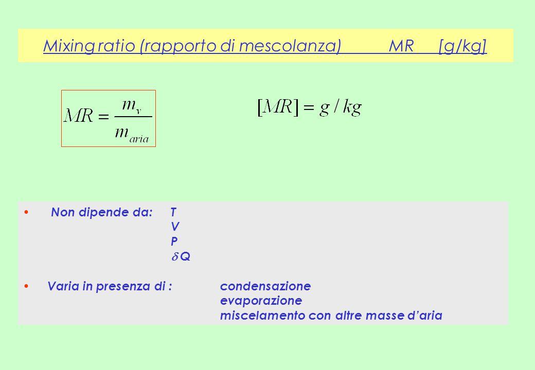 Mixing ratio (rapporto di mescolanza) MR [g/kg]